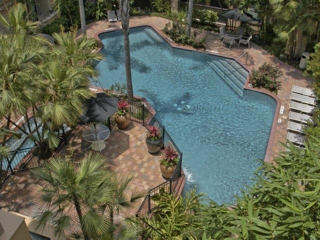 MCA-Pool